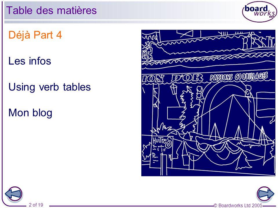 © Boardworks Ltd 2005 2 of 19 Déjà Part 4 Les infos Using verb tables Mon blog Table des matières
