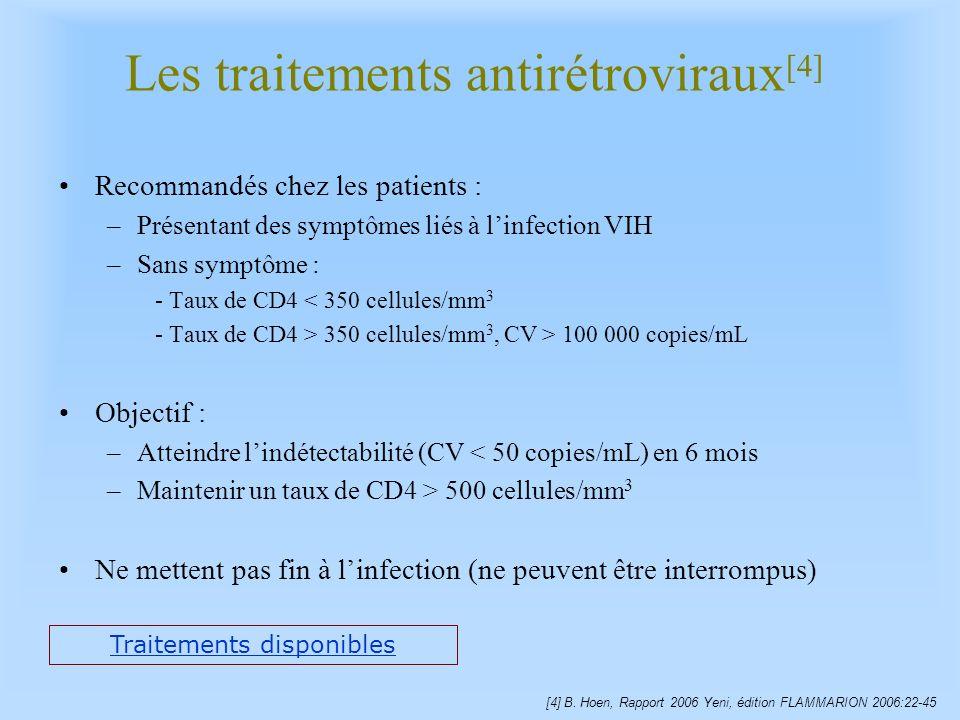 Les traitements antirétroviraux [4] Recommandés chez les patients : –Présentant des symptômes liés à linfection VIH –Sans symptôme : - Taux de CD4 < 3