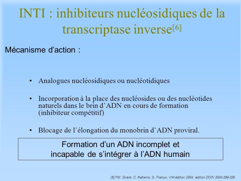 INTI : inhibiteurs nucléosidiques de la transcriptase inverse [6] Analogues nucléosidiques ou nucléotidiques Incorporation à la place des nucléosides