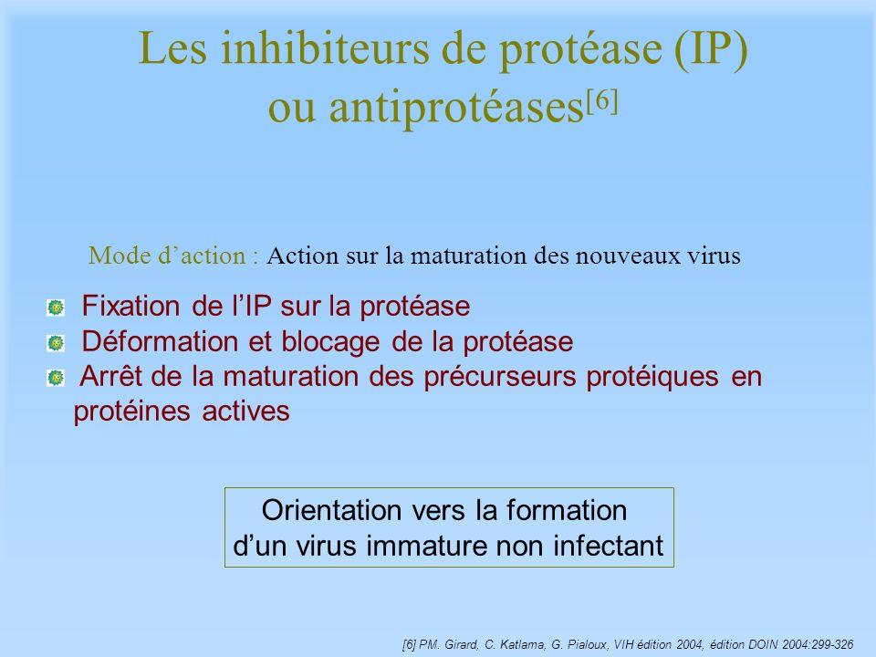 Les inhibiteurs de protéase (IP) ou antiprotéases [6] Mode daction : Action sur la maturation des nouveaux virus Fixation de lIP sur la protéase Défor