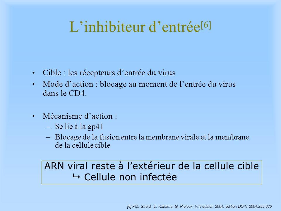 Linhibiteur dentrée [6] Cible : les récepteurs dentrée du virus Mode daction : blocage au moment de lentrée du virus dans le CD4. Mécanisme daction :