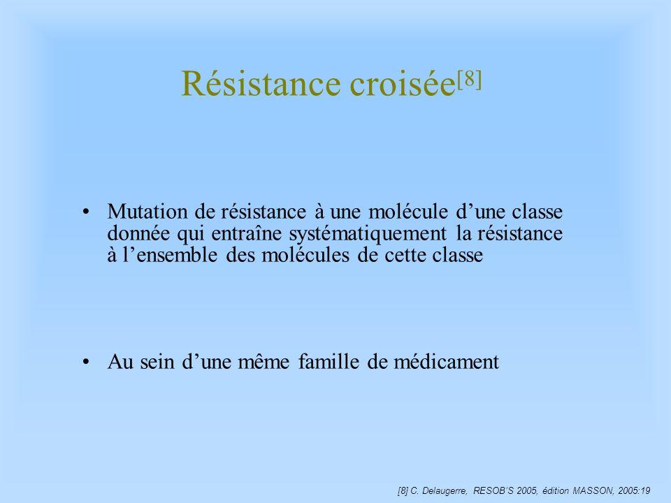 Résistance croisée [8] Mutation de résistance à une molécule dune classe donnée qui entraîne systématiquement la résistance à lensemble des molécules