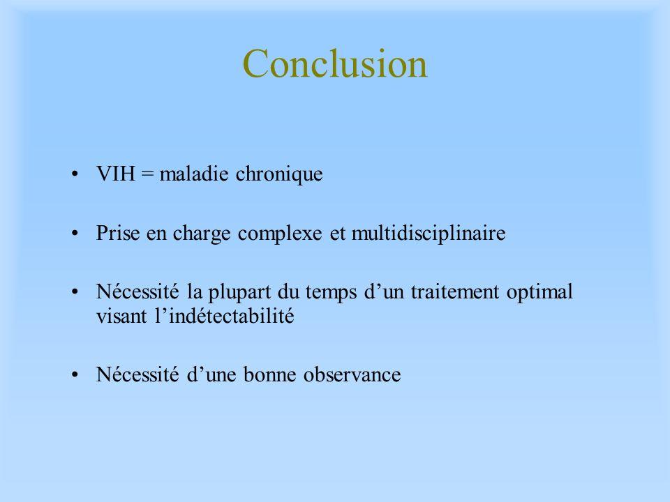 Conclusion VIH = maladie chronique Prise en charge complexe et multidisciplinaire Nécessité la plupart du temps dun traitement optimal visant lindétec
