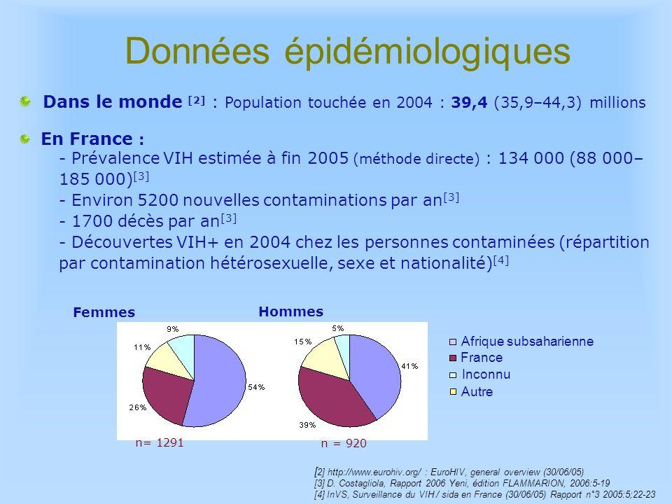 Données épidémiologiques Dans le monde [2] : Population touchée en 2004 : 39,4 (35,9–44,3) millions En France : - Prévalence VIH estimée à fin 2005 (m