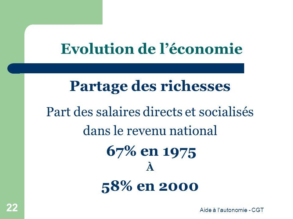 Evolution de léconomie Partage des richesses Part des salaires directs et socialisés dans le revenu national 67% en 1975 À 58% en 2000 Aide à l autonomie - CGT 22