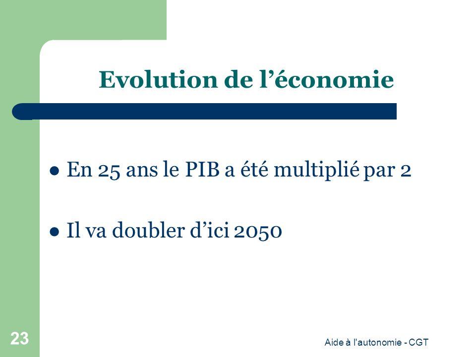Evolution de léconomie En 25 ans le PIB a été multiplié par 2 Il va doubler dici 2050 Aide à l autonomie - CGT 23