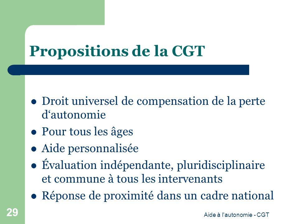 Propositions de la CGT Droit universel de compensation de la perte dautonomie Pour tous les âges Aide personnalisée Évaluation indépendante, pluridisciplinaire et commune à tous les intervenants Réponse de proximité dans un cadre national Aide à l autonomie - CGT 29