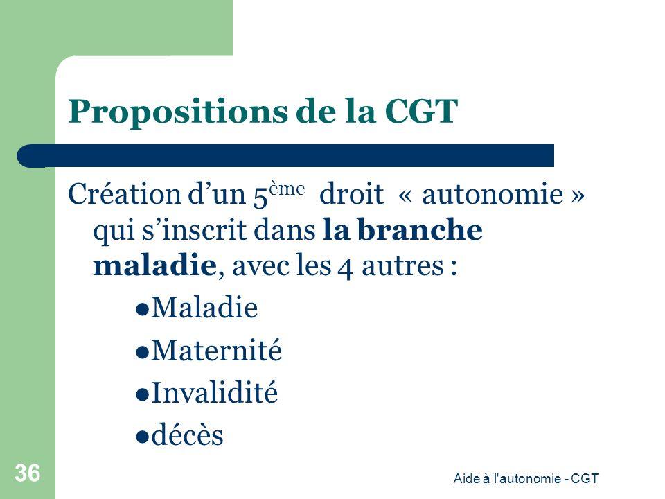 Propositions de la CGT Création dun 5 ème droit « autonomie » qui sinscrit dans la branche maladie, avec les 4 autres : Maladie Maternité Invalidité décès Aide à l autonomie - CGT 36