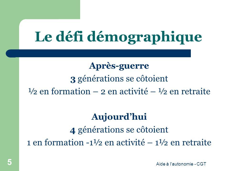 Le défi démographique Après-guerre 3 générations se côtoient ½ en formation – 2 en activité – ½ en retraite Aujourdhui 4 générations se côtoient 1 en formation -1½ en activité – 1½ en retraite Aide à l autonomie - CGT 5