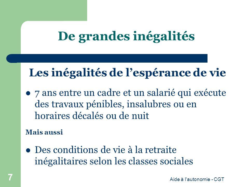 Les propositions de la CGT Elle relève des propositions générales de la CGT pour le financement de la Sécurité sociale.