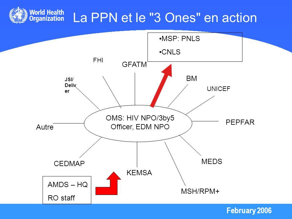 February 2006 La PPN et le
