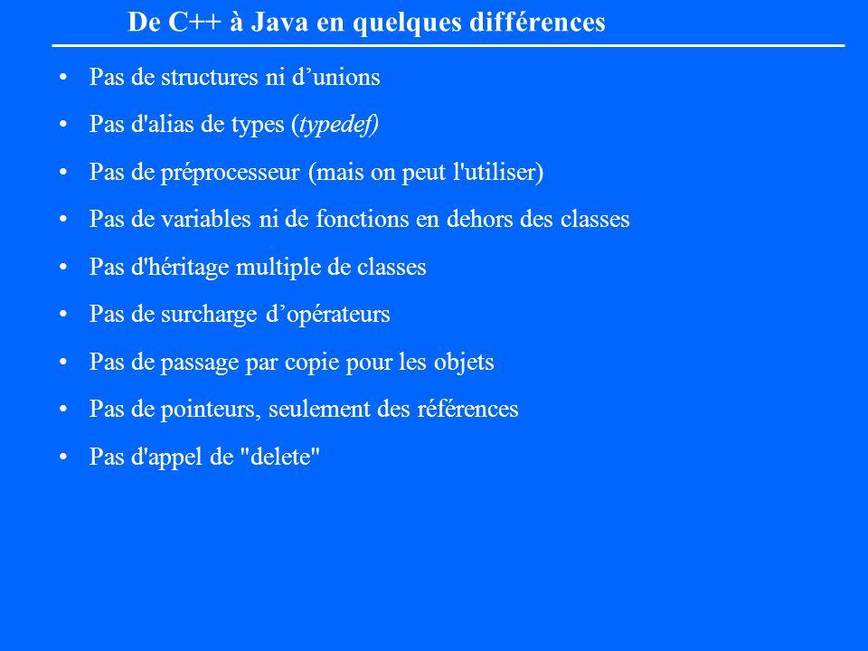 De C++ à Java en quelques différences Pas de structures ni dunions Pas d'alias de types (typedef) Pas de préprocesseur (mais on peut l'utiliser) Pas d