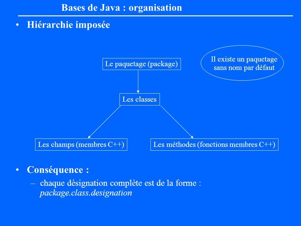 Bases de Java : organisation Hiérarchie imposée Conséquence : –chaque désignation complète est de la forme : package.class.designation Le paquetage (p
