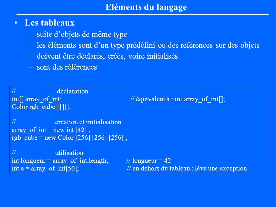 Les tableaux –suite dobjets de même type –les éléments sont dun type prédéfini ou des références sur des objets –doivent être déclarés, créés, voire i