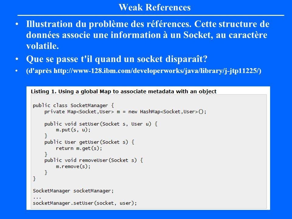 Weak References Illustration du problème des références. Cette structure de données associe une information à un Socket, au caractère volatile. Que se