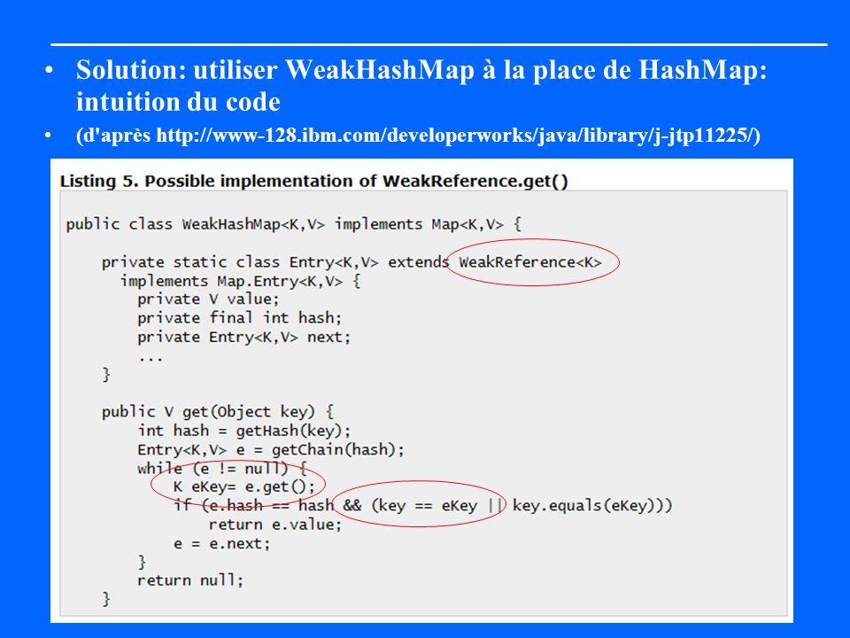 Solution: utiliser WeakHashMap à la place de HashMap: intuition du code (d'après http://www-128.ibm.com/developerworks/java/library/j-jtp11225/)