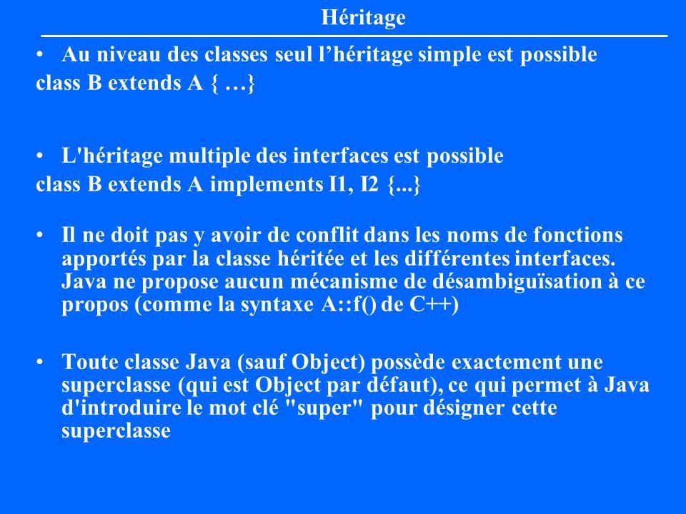Héritage Au niveau des classes seul lhéritage simple est possible class B extends A { …} L'héritage multiple des interfaces est possible class B exten
