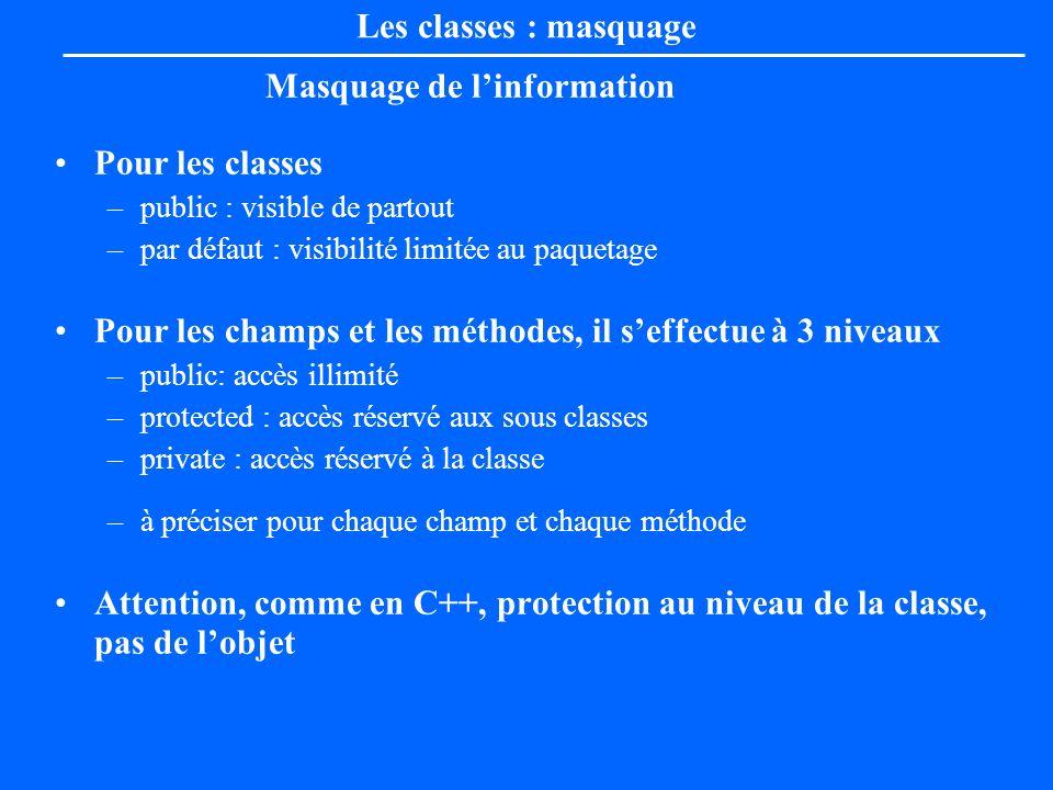 Masquage de linformation Pour les classes –public : visible de partout –par défaut : visibilité limitée au paquetage Pour les champs et les méthodes,