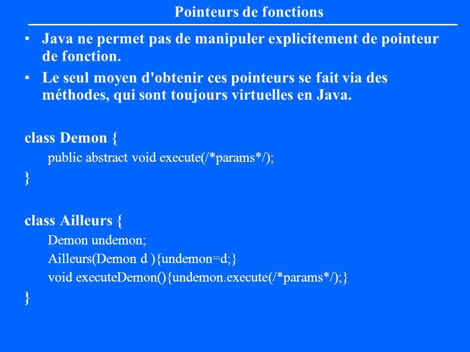 Pointeurs de fonctions Java ne permet pas de manipuler explicitement de pointeur de fonction. Le seul moyen d'obtenir ces pointeurs se fait via des mé