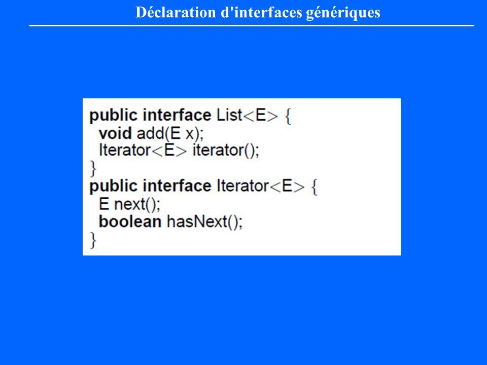 Déclaration d'interfaces génériques