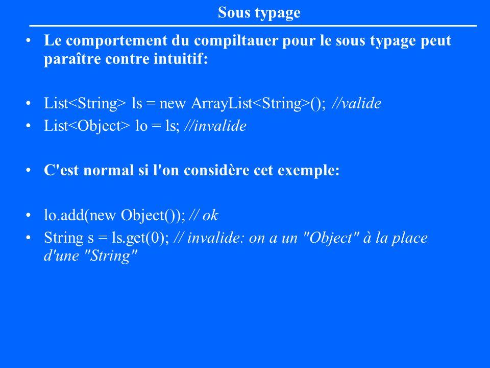 Sous typage Le comportement du compiltauer pour le sous typage peut paraître contre intuitif: List ls = new ArrayList (); //valide List lo = ls; //inv