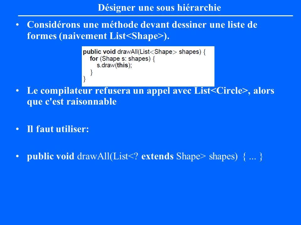 Désigner une sous hiérarchie Considérons une méthode devant dessiner une liste de formes (naivement List ). Le compilateur refusera un appel avec List
