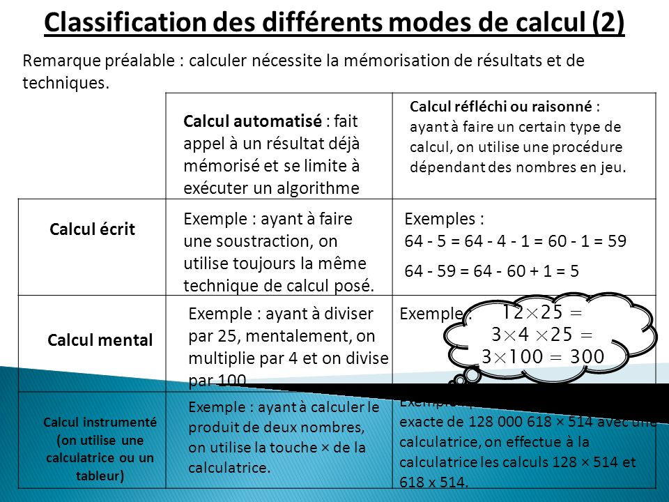 Classification des différents modes de calcul (2) Calcul écrit Calcul mental Calcul instrumenté (on utilise une calculatrice ou un tableur) Calcul aut