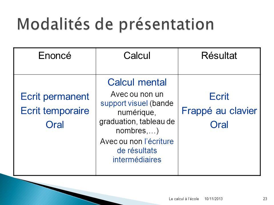 EnoncéCalculRésultat Ecrit permanent Ecrit temporaire Oral Calcul mental Avec ou non un support visuel (bande numérique, graduation, tableau de nombre