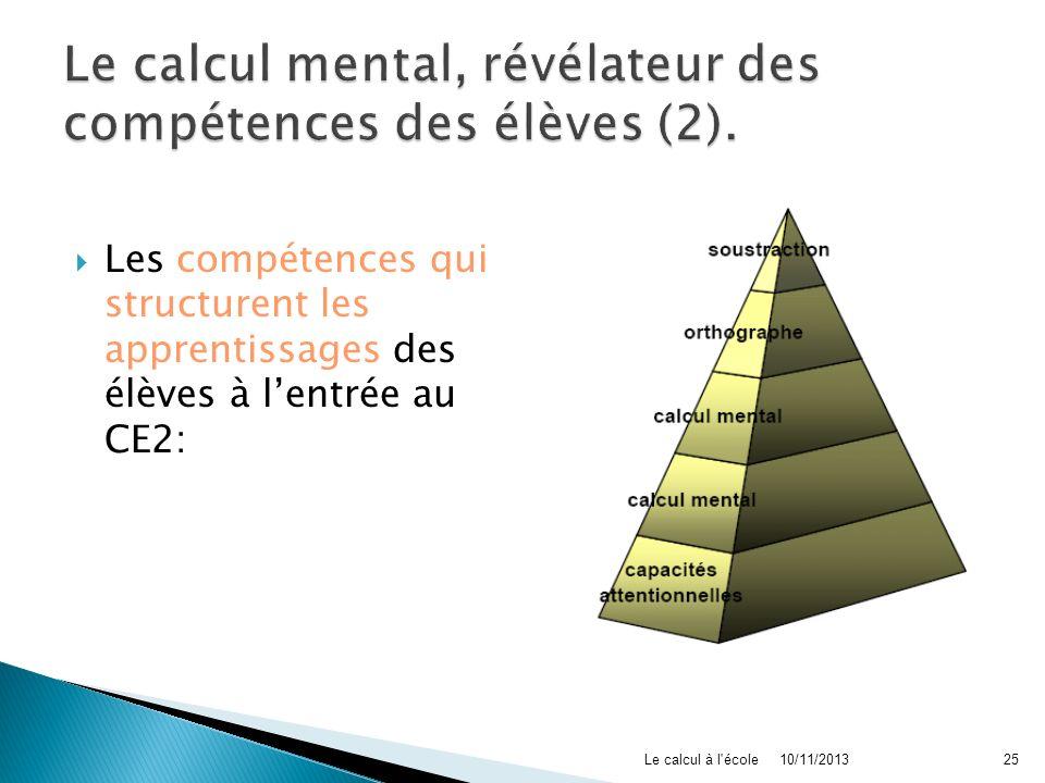 Les compétences qui structurent les apprentissages des élèves à lentrée au CE2: 10/11/2013Le calcul à l'école25