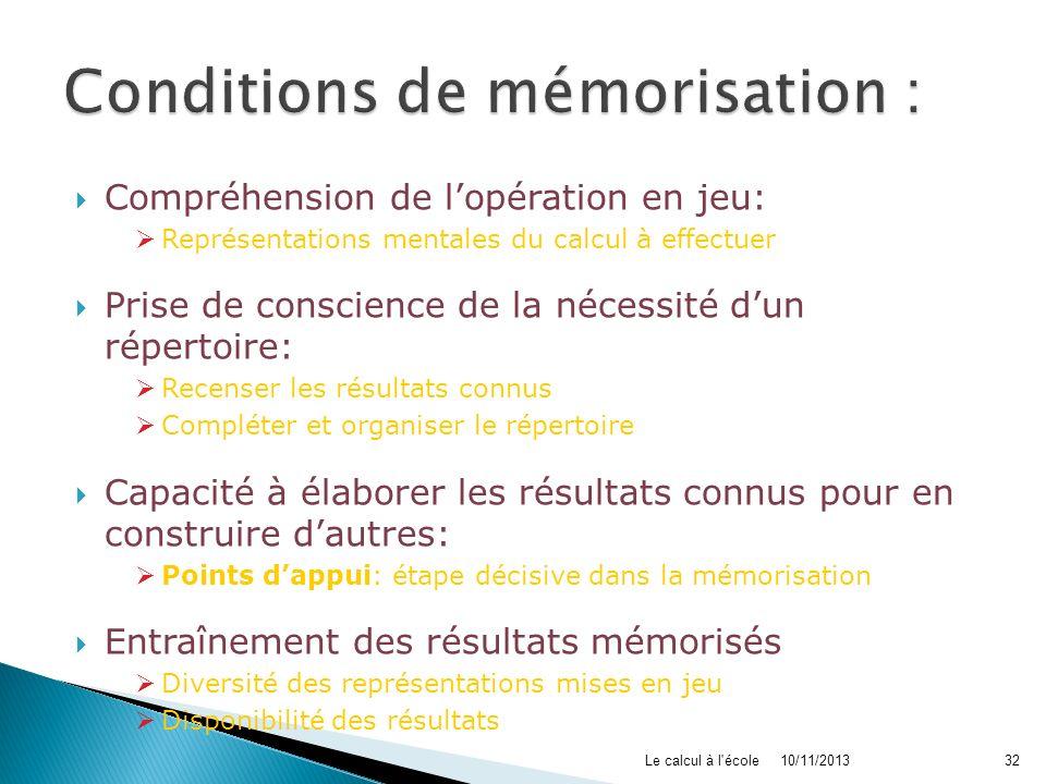10/11/2013Le calcul à l'école32 Compréhension de lopération en jeu: Représentations mentales du calcul à effectuer Prise de conscience de la nécessité