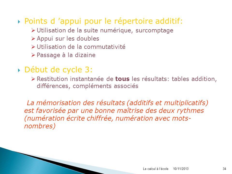 10/11/2013Le calcul à l'école34 Points d appui pour le répertoire additif: Utilisation de la suite numérique, surcomptage Appui sur les doubles Utilis