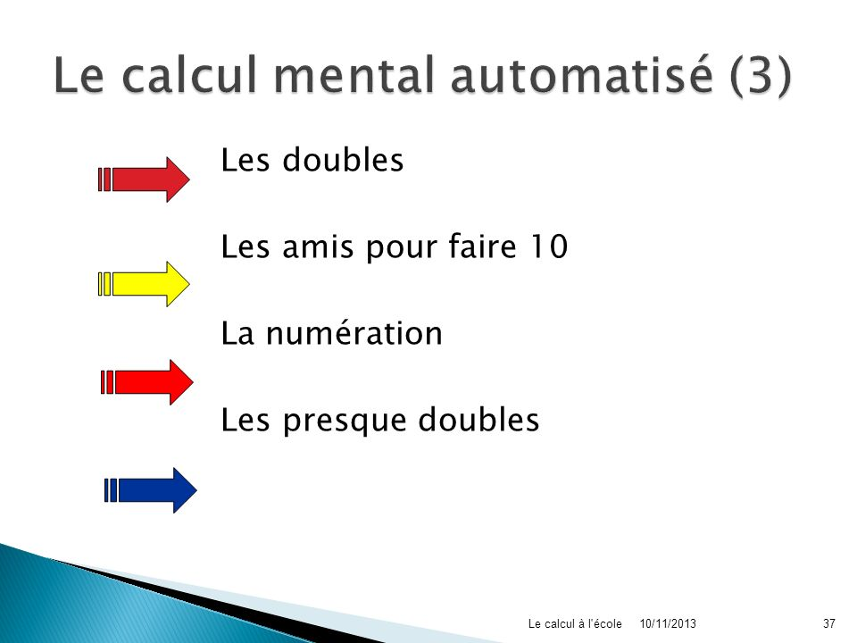 Les doubles Les amis pour faire 10 La numération Les presque doubles 10/11/2013Le calcul à l'école37