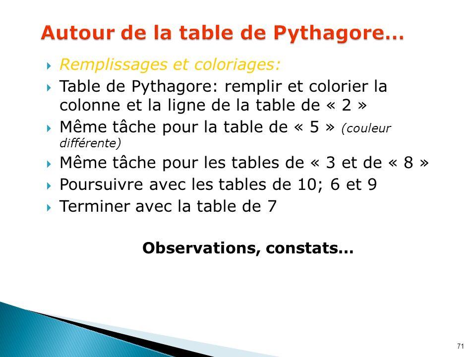 71 Remplissages et coloriages: Table de Pythagore: remplir et colorier la colonne et la ligne de la table de « 2 » Même tâche pour la table de « 5 » (