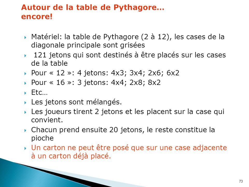 73 Matériel: la table de Pythagore (2 à 12), les cases de la diagonale principale sont grisées 121 jetons qui sont destinés à être placés sur les case