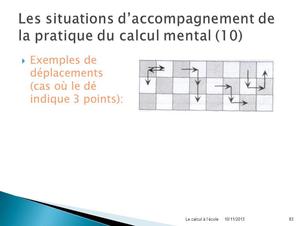 Exemples de déplacements (cas où le dé indique 3 points): 10/11/2013Le calcul à l'école83
