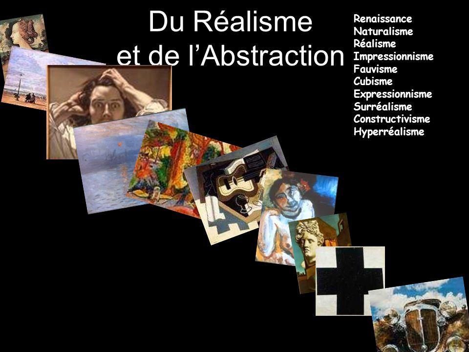 Du Réalisme et de lAbstraction Renaissance Naturalisme Réalisme Impressionnisme Fauvisme Cubisme Expressionnisme Surréalisme Constructivisme Hyperréal