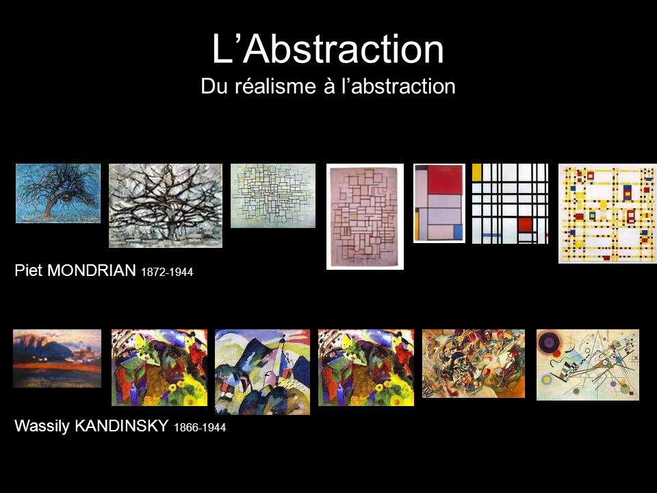 LAbstraction Du réalisme à labstraction Piet MONDRIAN 1872-1944 Wassily KANDINSKY 1866-1944