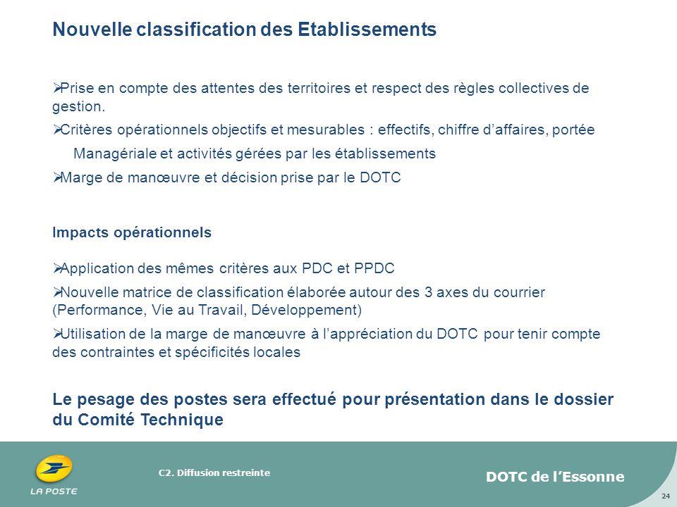 C2. Diffusion restreinte 24 Nouvelle classification des Etablissements Prise en compte des attentes des territoires et respect des règles collectives