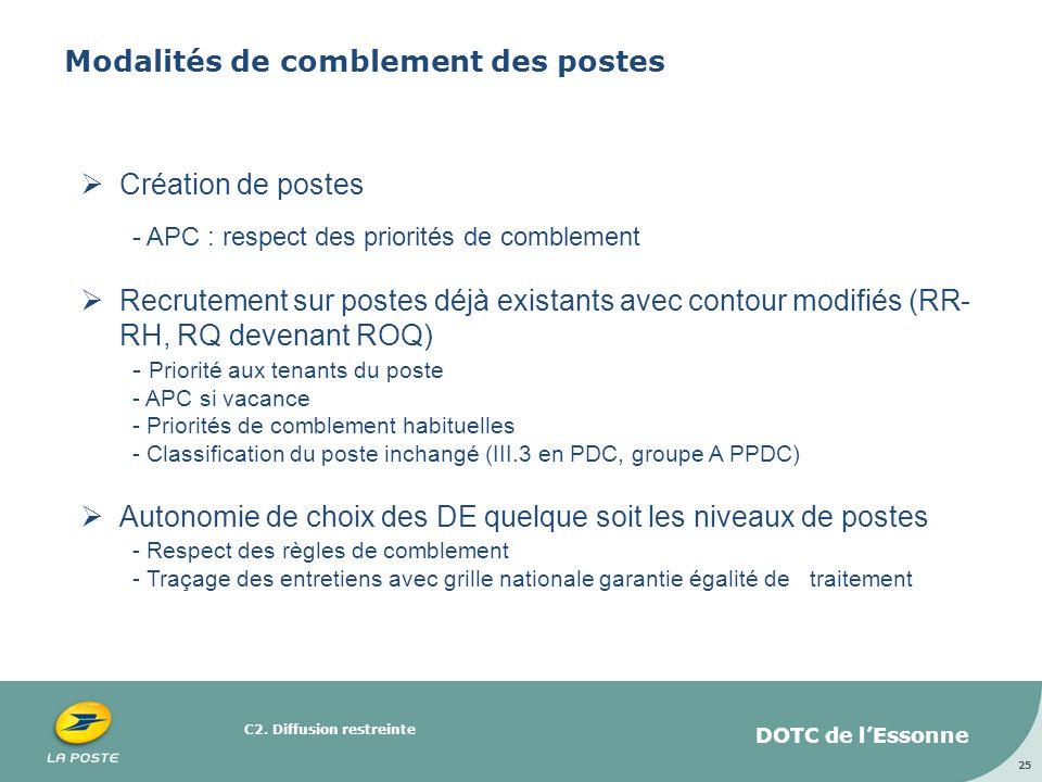 C2. Diffusion restreinte 25 Modalités de comblement des postes Création de postes - APC : respect des priorités de comblement Recrutement sur postes d