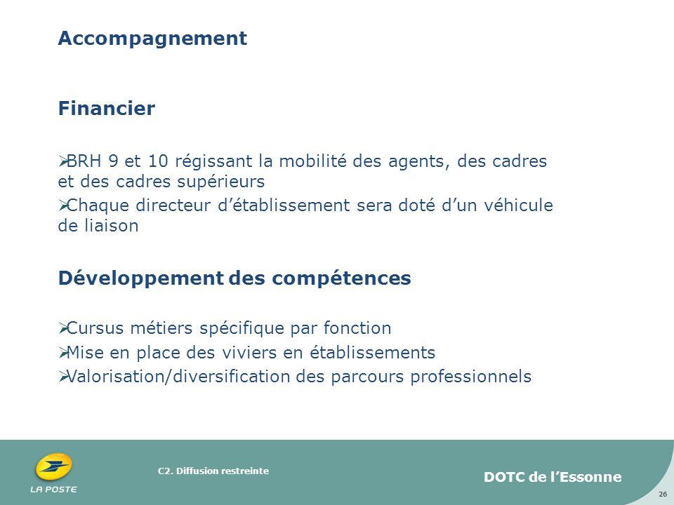 C2. Diffusion restreinte Accompagnement Financier BRH 9 et 10 régissant la mobilité des agents, des cadres et des cadres supérieurs Chaque directeur d
