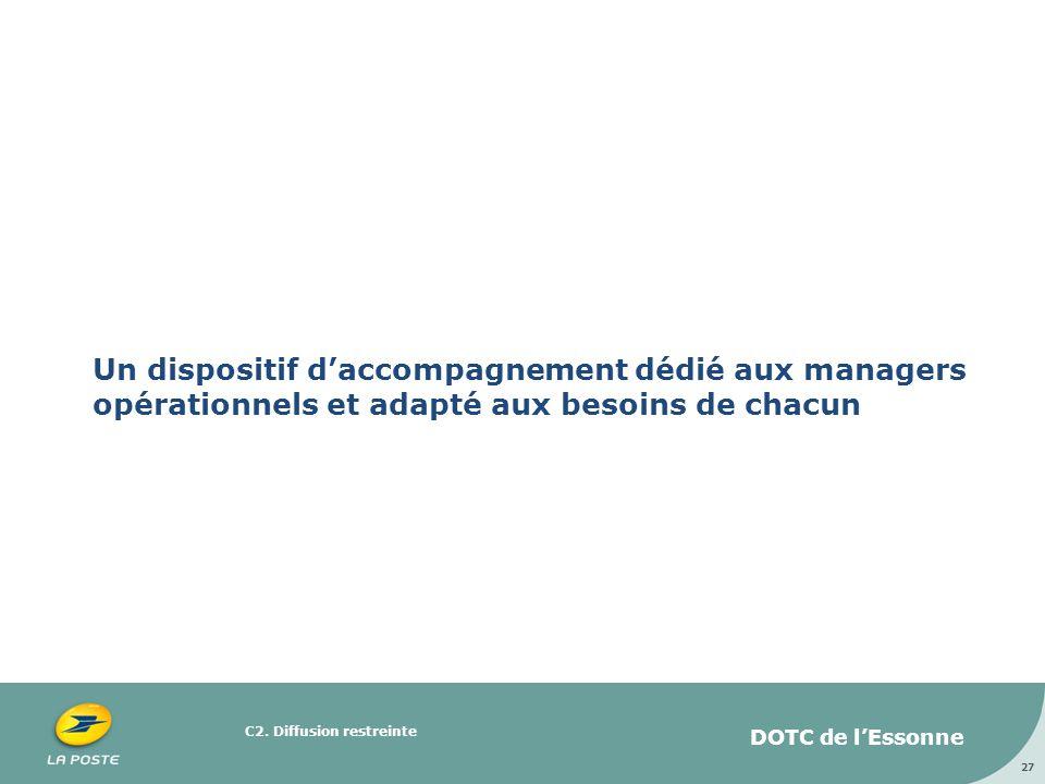 C2. Diffusion restreinte Un dispositif daccompagnement dédié aux managers opérationnels et adapté aux besoins de chacun 27 DOTC de lEssonne