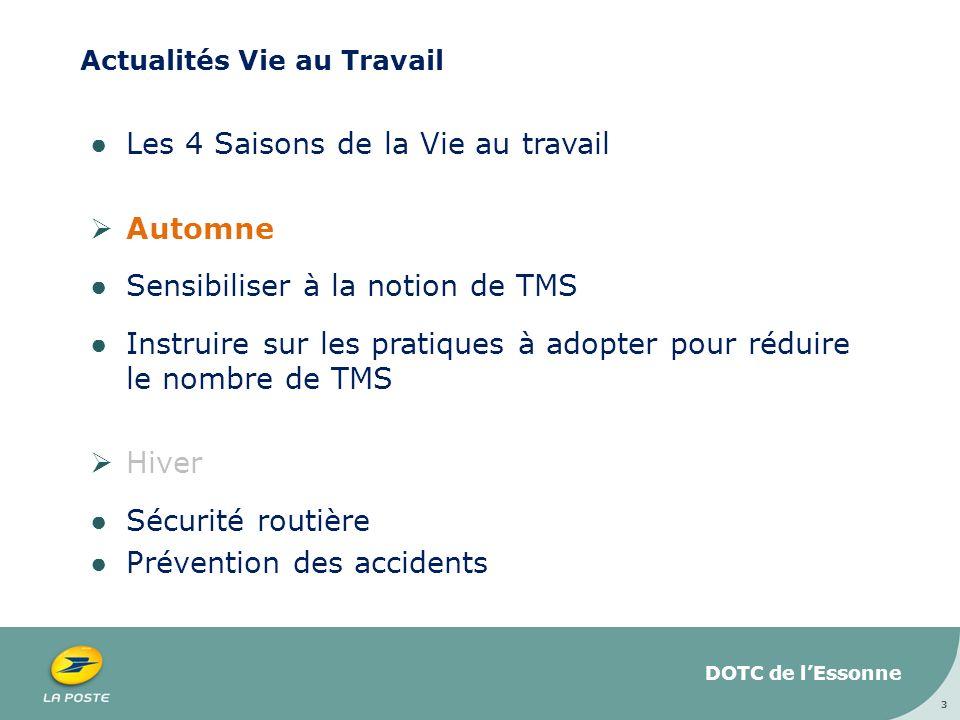 Actualités Vie au Travail Les 4 Saisons de la Vie au travail Automne Sensibiliser à la notion de TMS Instruire sur les pratiques à adopter pour réduire le nombre de TMS Hiver Sécurité routière Prévention des accidents DOTC de lEssonne 3