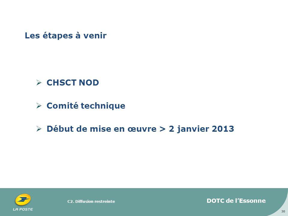 C2. Diffusion restreinte Les étapes à venir CHSCT NOD Comité technique Début de mise en œuvre > 2 janvier 2013 30 DOTC de lEssonne