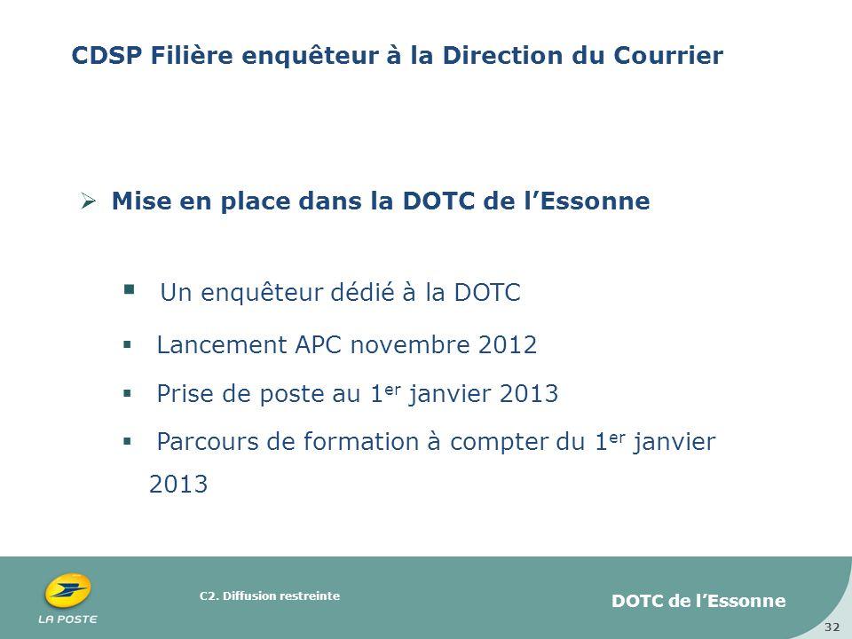 C2. Diffusion restreinte CDSP Filière enquêteur à la Direction du Courrier Mise en place dans la DOTC de lEssonne Un enquêteur dédié à la DOTC Lanceme