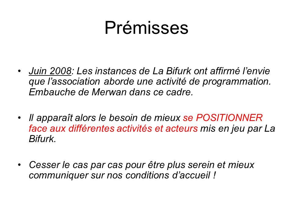 Prémisses Juin 2008: Les instances de La Bifurk ont affirmé lenvie que lassociation aborde une activité de programmation.