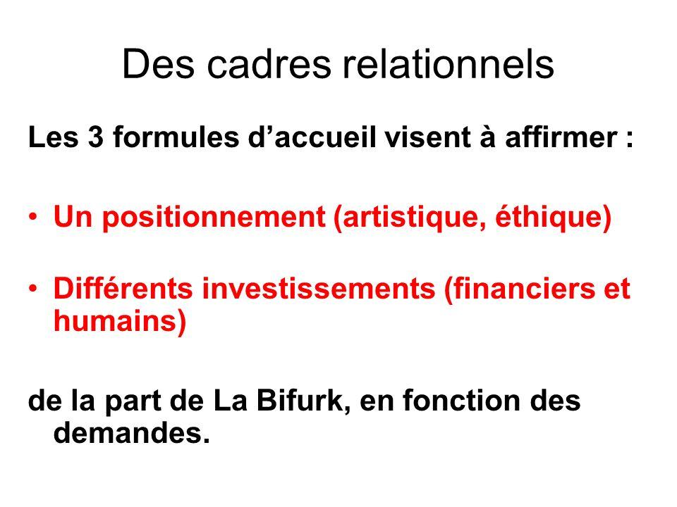 Des cadres relationnels Les 3 formules daccueil visent à affirmer : Un positionnement (artistique, éthique) Différents investissements (financiers et humains) de la part de La Bifurk, en fonction des demandes.
