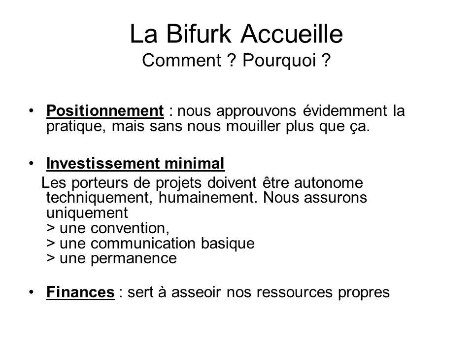 La Bifurk Accueille Comment . Pourquoi .