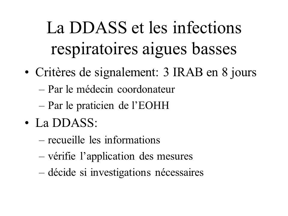 La DDASS et les infections respiratoires aigues basses Investigations – par lEOHH (ETS de santé) –par la DDASS ou la CIRE, si critères de sévérité 3 décès ou plus en moins de 8 jours 5 nouveaux cas ou plus dans la même journée absence de diminution de lincidence des nouveaux cas dans la semaine suivant la mise en place des mesures de contrôle –rapport dinvestigation
