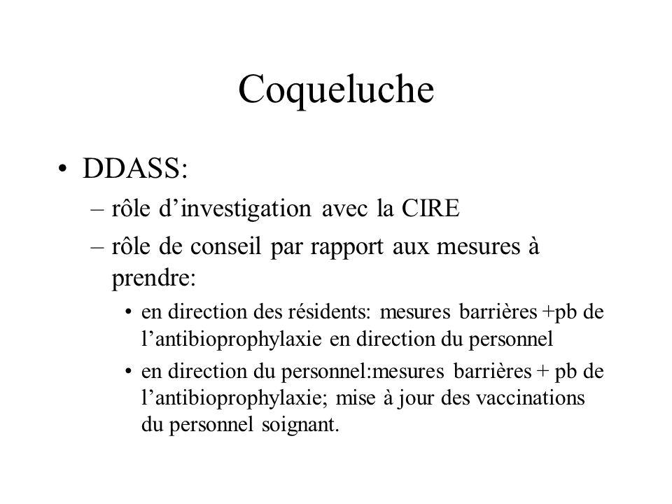 Coqueluche DDASS: –rôle dinvestigation avec la CIRE –rôle de conseil par rapport aux mesures à prendre: en direction des résidents: mesures barrières