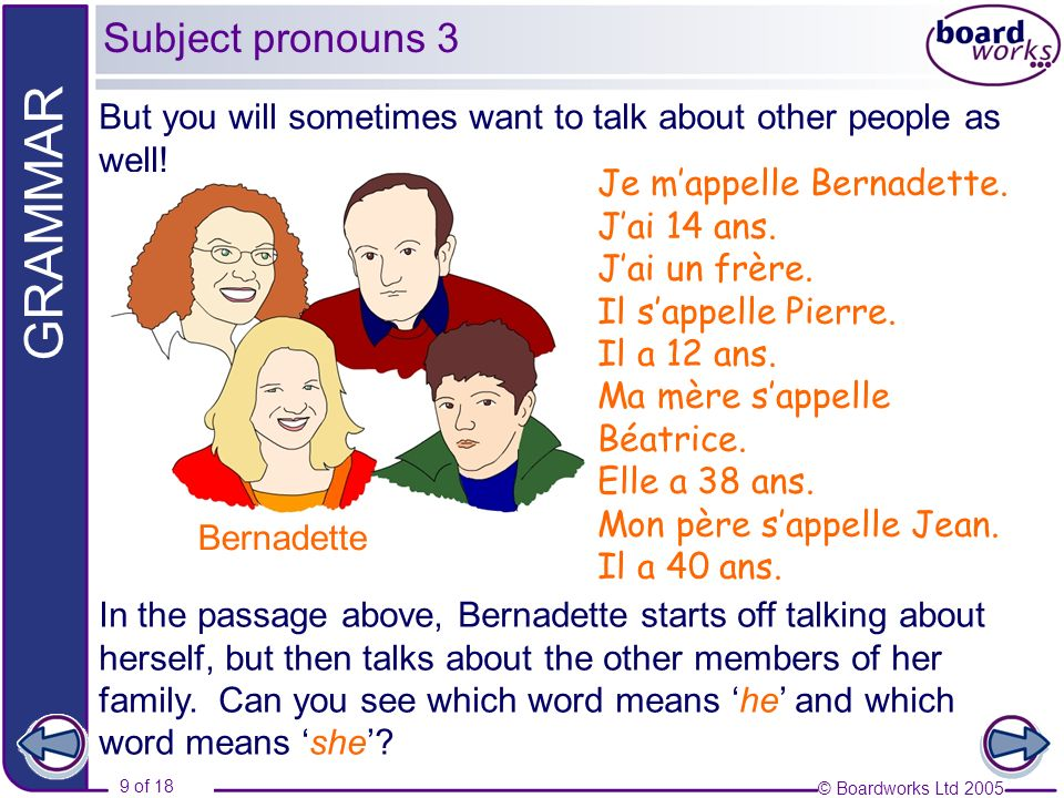 © Boardworks Ltd 2005 10 of 18 GRAMMAR I expect you worked out that il means he and elle means she.